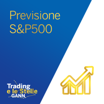 S&P 500, Analisi Tecnica e Panic Selling