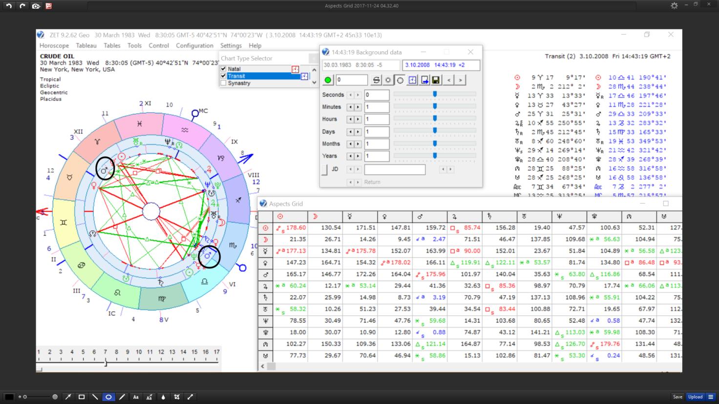 previsione-petrolio-greggio-astrologia-finanziaria-gann